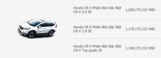 Giá xe CRV tại Honda Ô tô Thái Nguyên